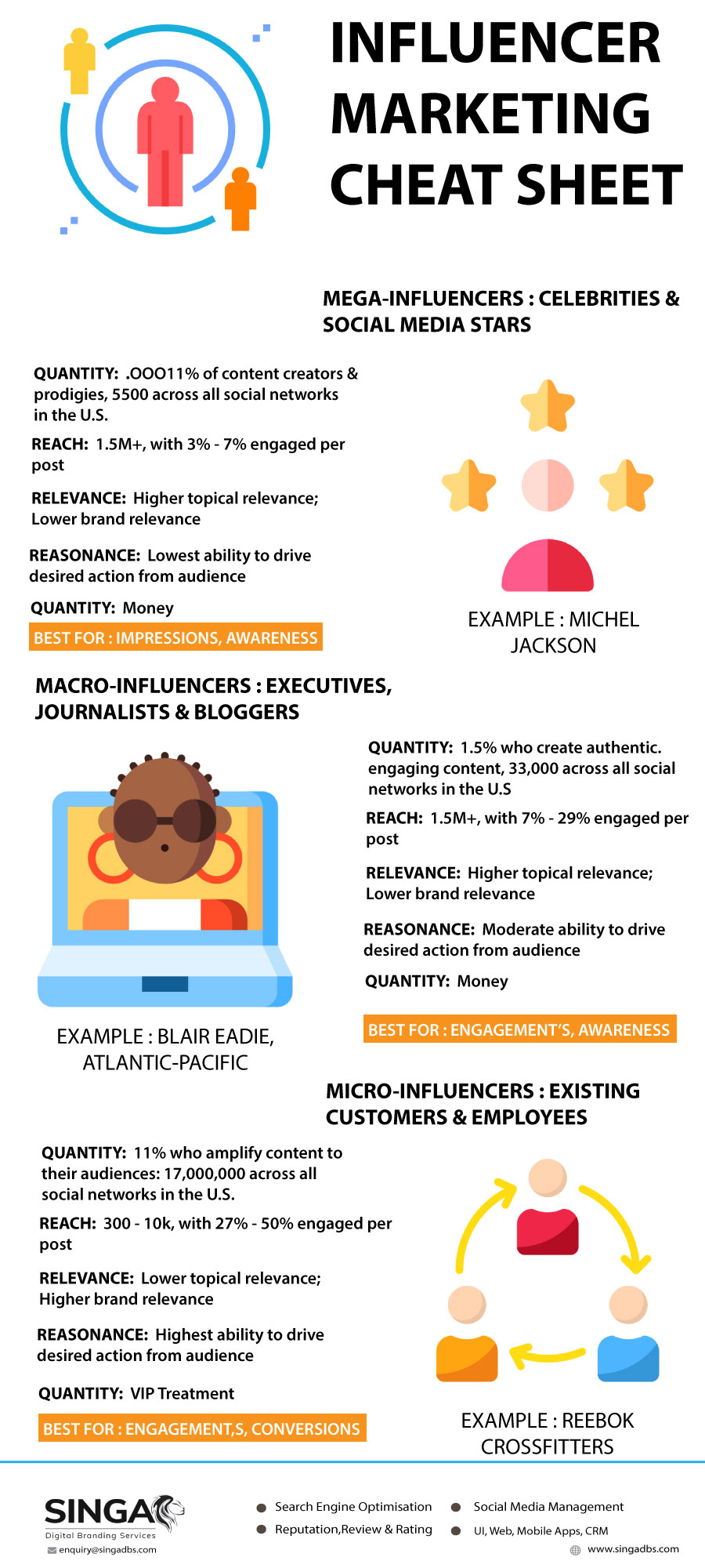 Influencer-Marketing-Cheat-Sheet