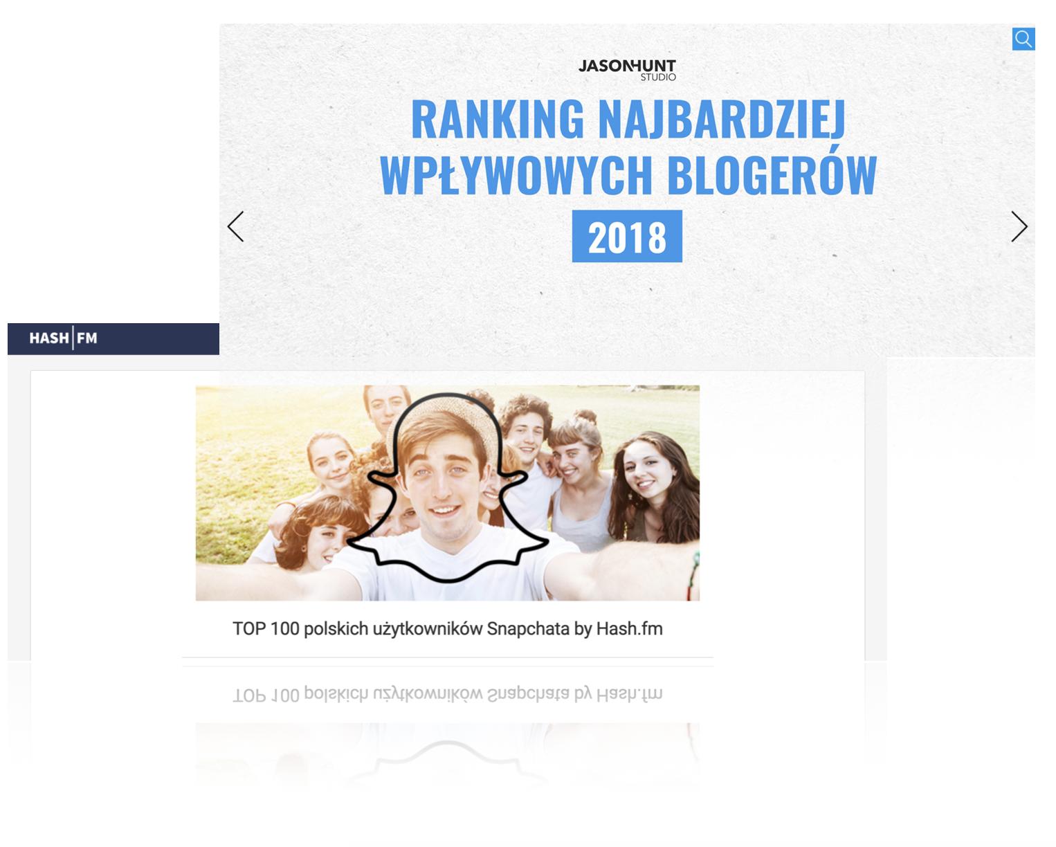 ranking influencerów