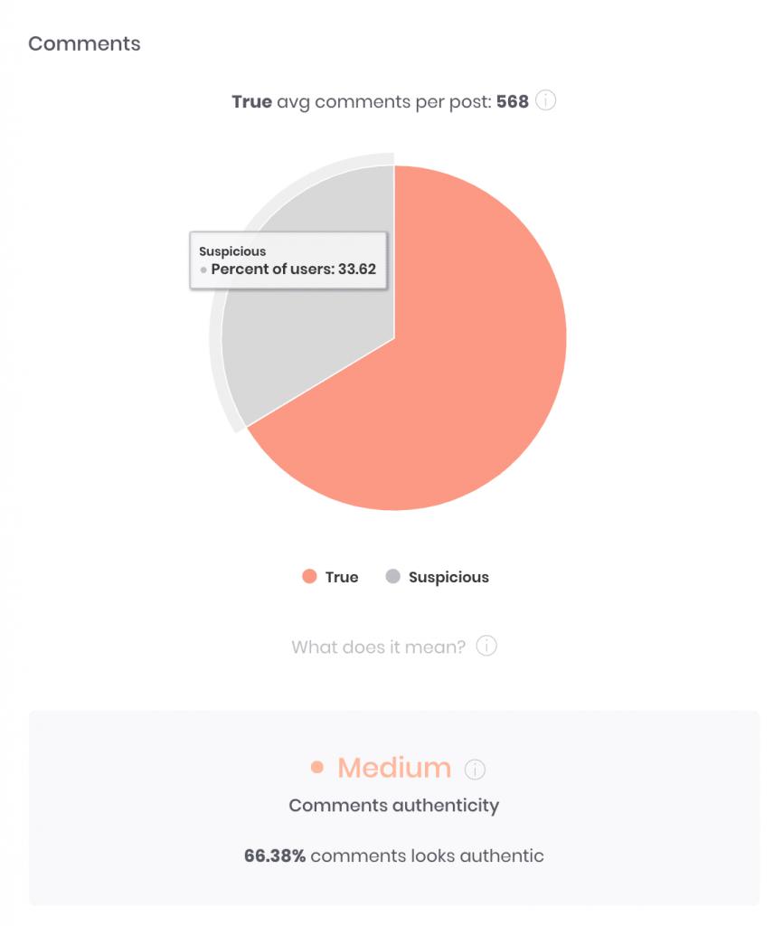 jakość komentarzy socialauditor