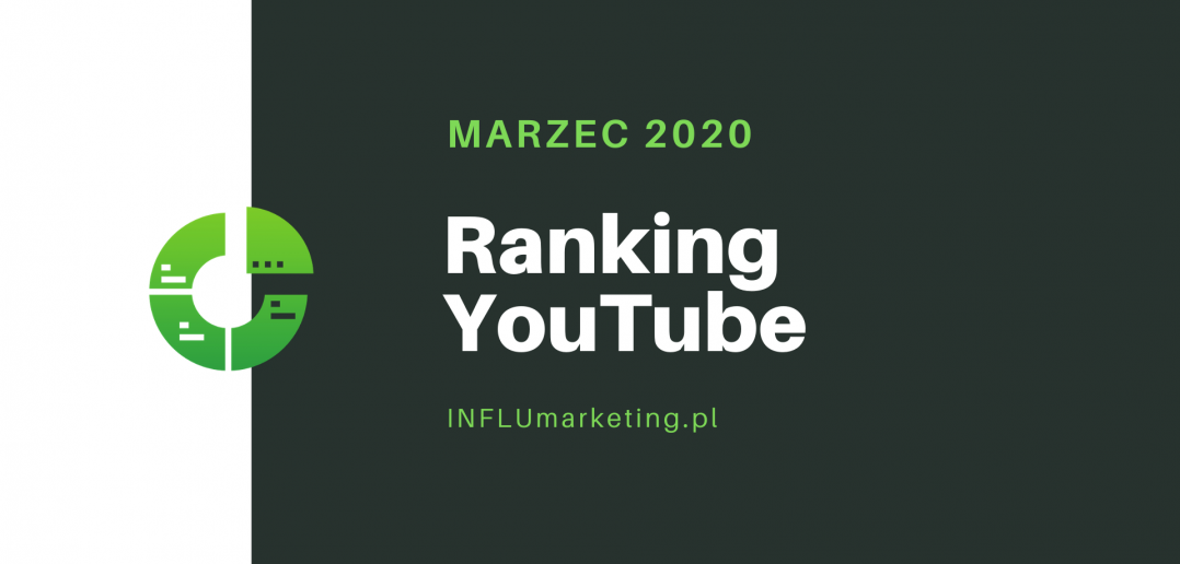 Ranking YouTube Polska 2020 Marzec