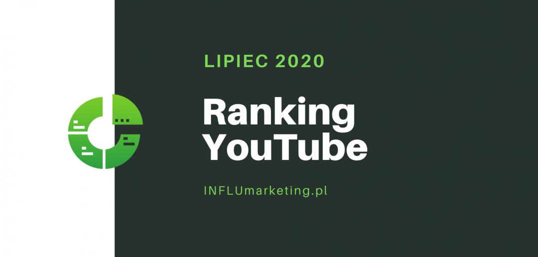 ranking youtube polska lipiec 2020 cover photo